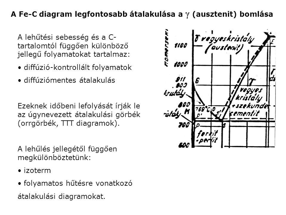A Fe-C diagram legfontosabb átalakulása a γ (ausztenit) bomlása A lehűtési sebesség és a C- tartalomtól függően különböző jellegű folyamatokat tartalm