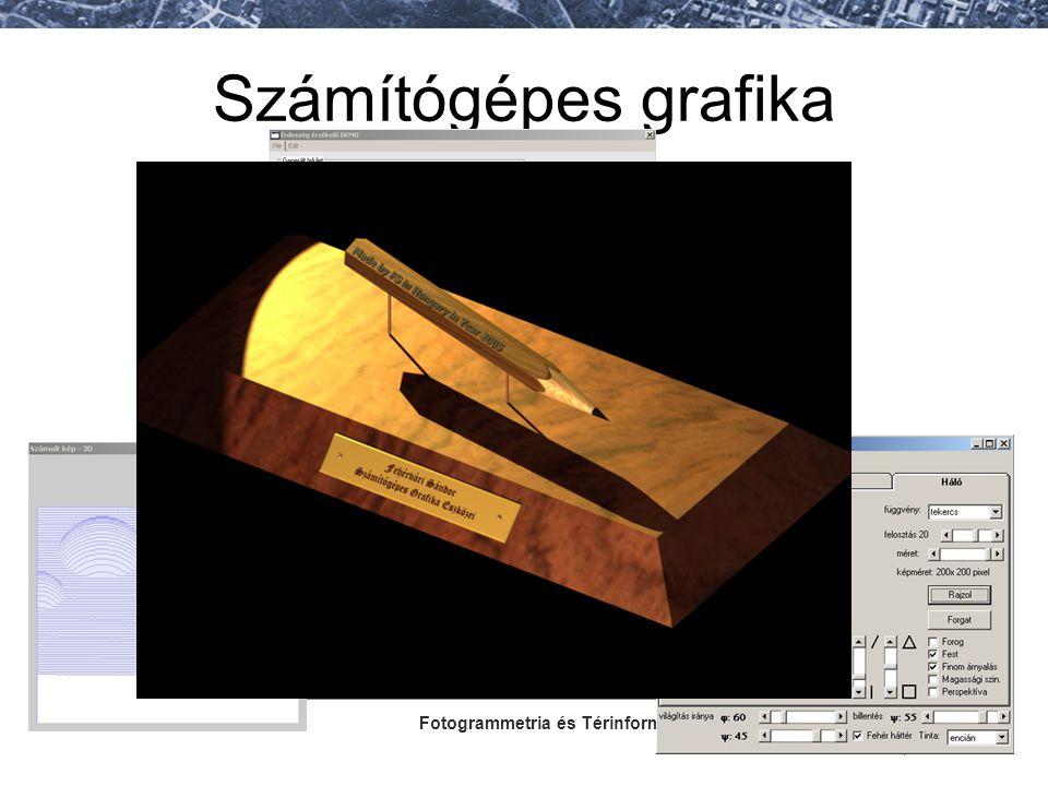 Fotogrammetria és Térinformatika Tanszék Számítógépes grafika