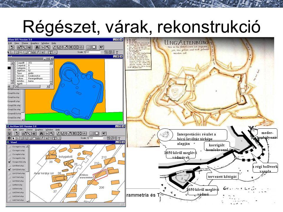 Fotogrammetria és Térinformatika Tanszék Régészet, várak, rekonstrukció Interpretációs részlet a bécsi levéltár térképe alapján meder- szabályozás a r