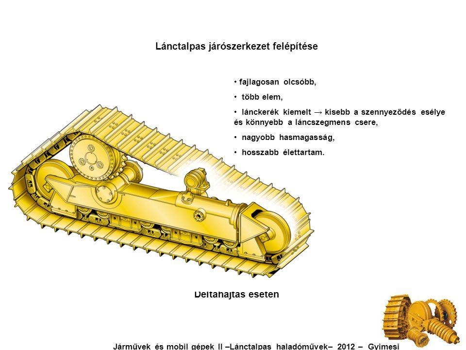 Köszönöm a figyelmet! Járművek és mobil gépek II –Lánctalpas haladóművek– 2012 – Gyimesi