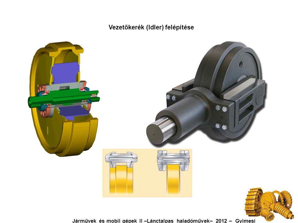 Vezetőkerék (Idler) felépítése Járművek és mobil gépek II –Lánctalpas haladóművek– 2012 – Gyimesi