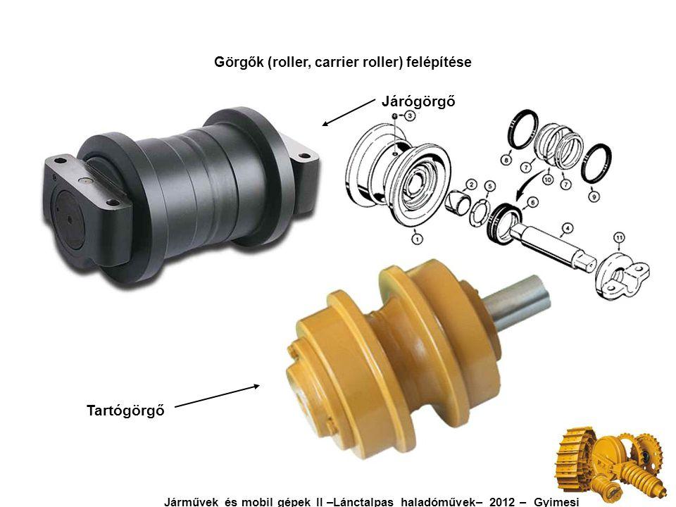 Járógörgő Tartógörgő Görgők (roller, carrier roller) felépítése Járművek és mobil gépek II –Lánctalpas haladóművek– 2012 – Gyimesi