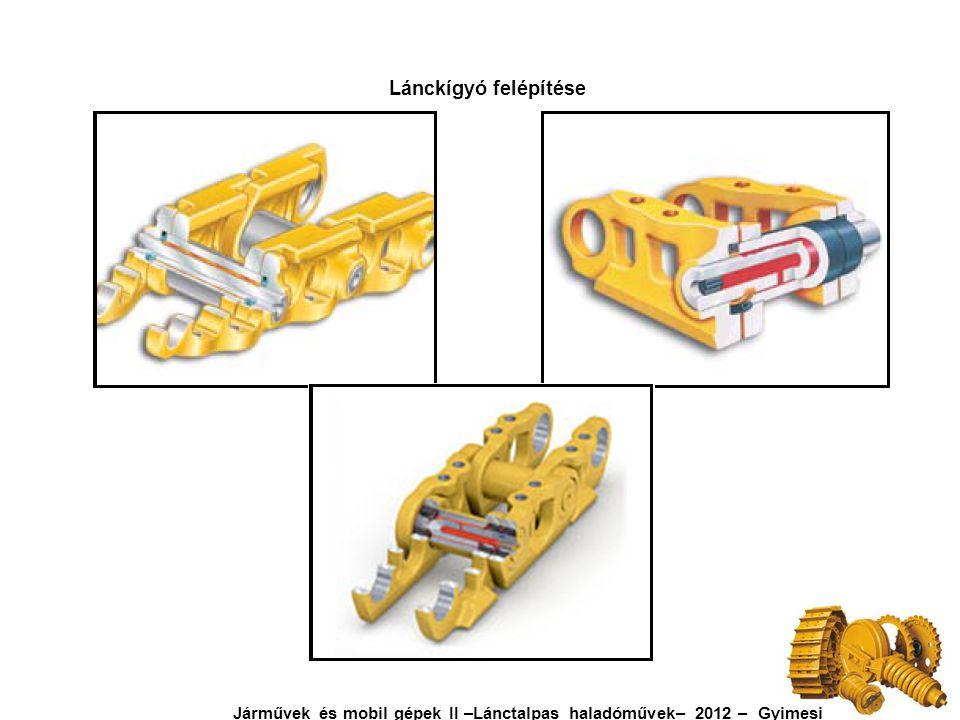 Láncpapucsok (shoes) Járművek és mobil gépek II –Lánctalpas haladóművek– 2012 – Gyimesi