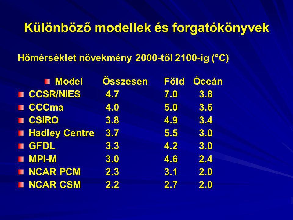 Különböző modellek és forgatókönyvek Hőmérséklet növekmény 2000-től 2100-ig (°C) ModelÖsszesen Föld Óceán CCSR/NIES4.77.0 3.8 CCCma4.05.0 3.6 CSIRO3.8