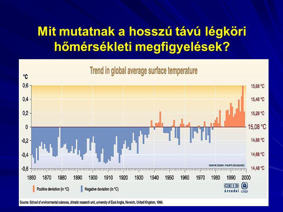 Mit mutatnak a hosszú távú légköri hőmérsékleti megfigyelések?