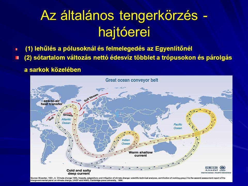 Az általános tengerkörzés - hajtóerei (1) lehűlés a pólusoknál és felmelegedés az Egyenlítőnél (1) lehűlés a pólusoknál és felmelegedés az Egyenlítőné