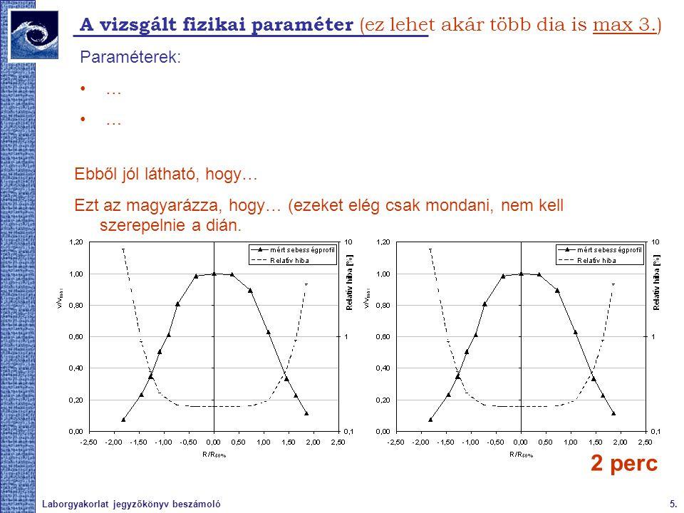 5.Laborgyakorlat jegyzőkönyv beszámoló A vizsgált fizikai paraméter (ez lehet akár több dia is max 3.) Paraméterek: … 2 perc Ebből jól látható, hogy… Ezt az magyarázza, hogy… (ezeket elég csak mondani, nem kell szerepelnie a dián.