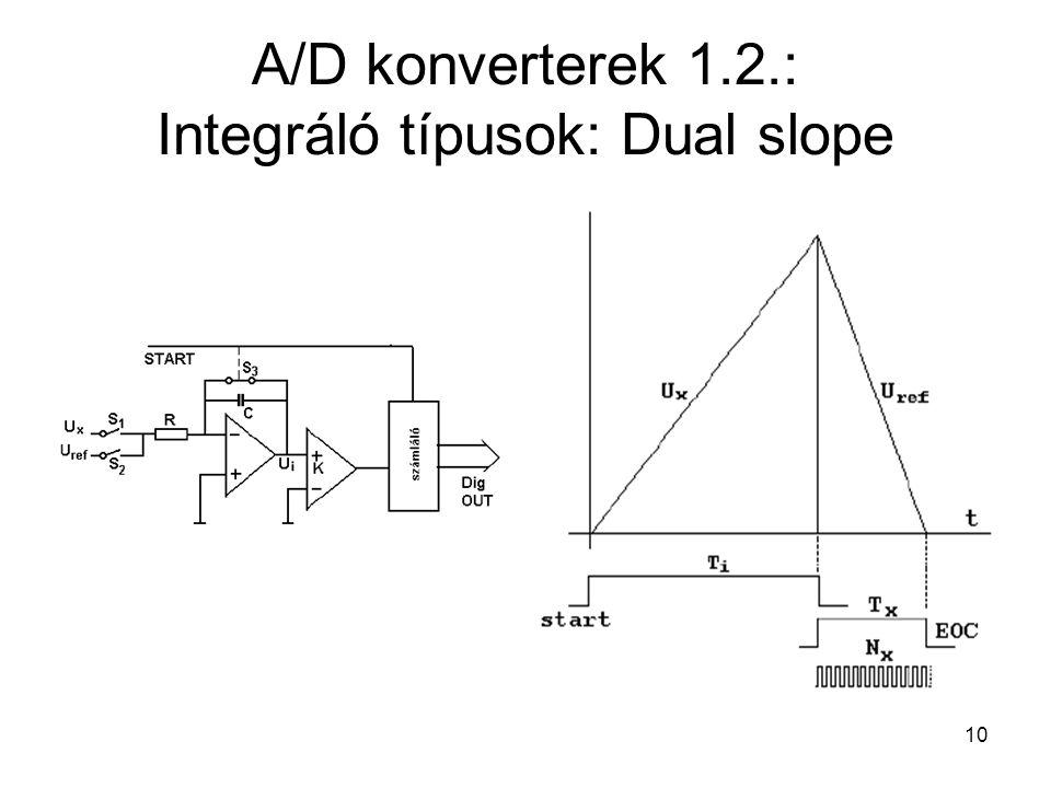10 A/D konverterek 1.2.: Integráló típusok: Dual slope