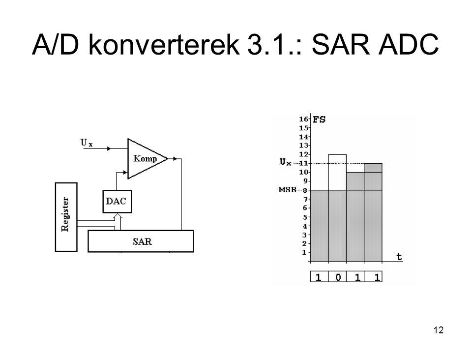 12 A/D konverterek 3.1.: SAR ADC