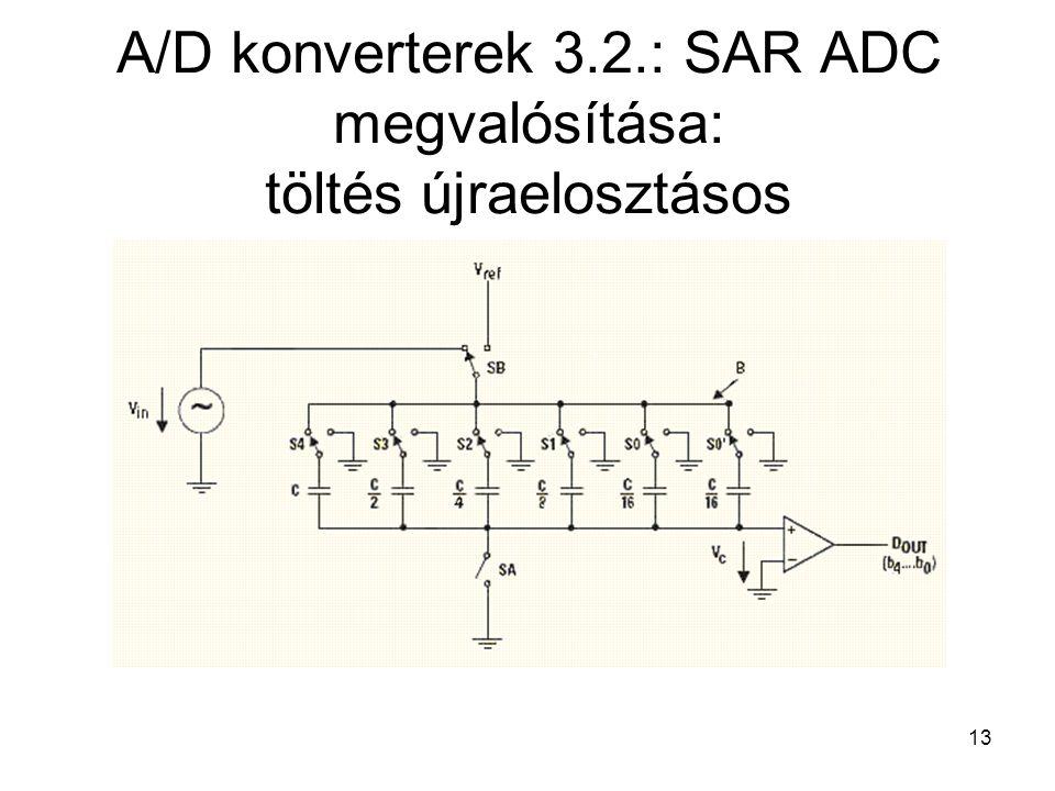13 A/D konverterek 3.2.: SAR ADC megvalósítása: töltés újraelosztásos