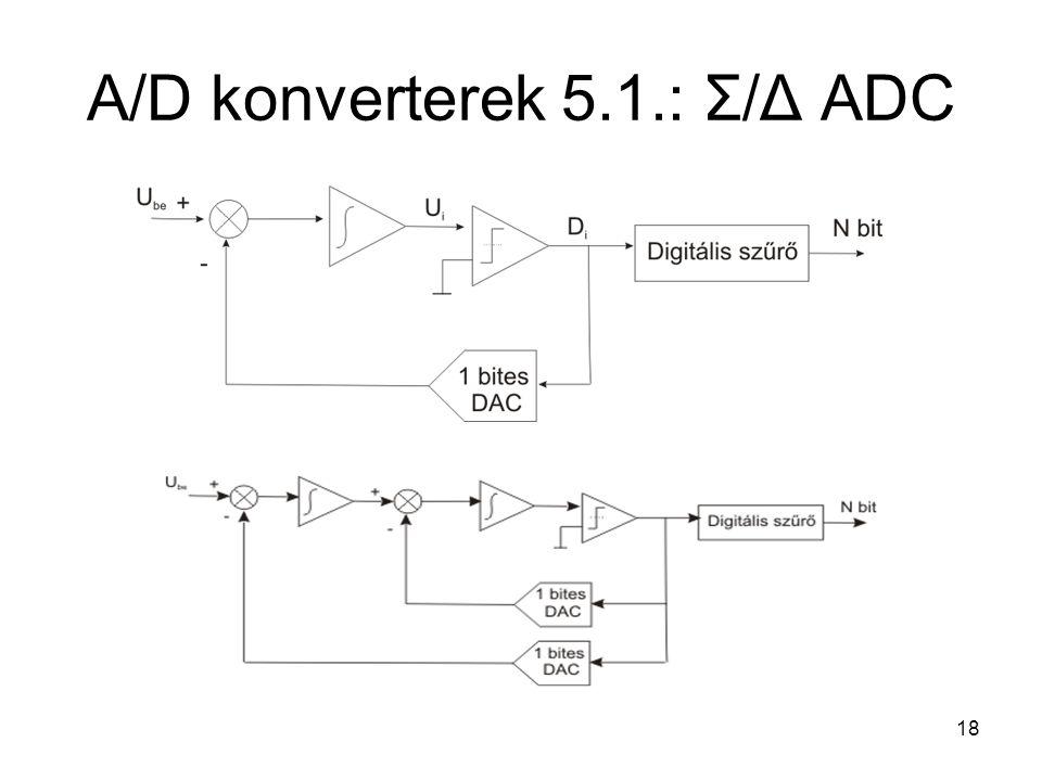 18 A/D konverterek 5.1.: Σ/Δ ADC