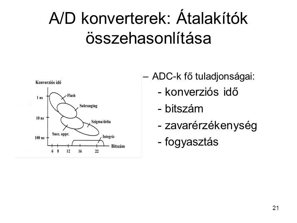 21 A/D konverterek: Átalakítók összehasonlítása –ADC-k fő tuladjonságai: - konverziós idő - bitszám - zavarérzékenység - fogyasztás