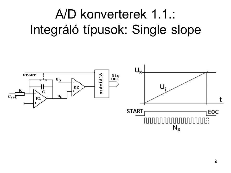9 A/D konverterek 1.1.: Integráló típusok: Single slope