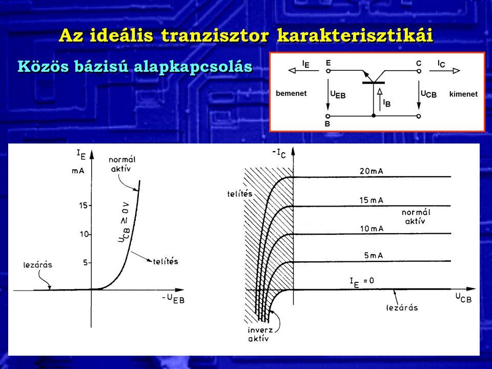 Az ideális tranzisztor karakterisztikái Közös bázisú alapkapcsolás