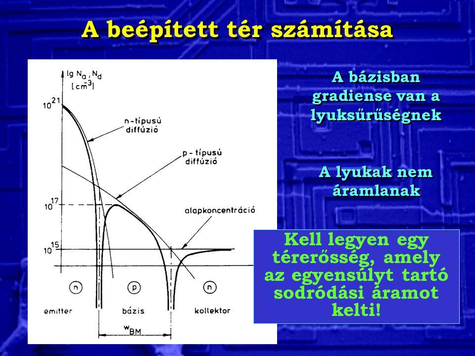 A beépített tér számítása A bázisban gradiense van a lyuksűrűségnek A lyukak nem áramlanak A bázisban gradiense van a lyuksűrűségnek A lyukak nem áram