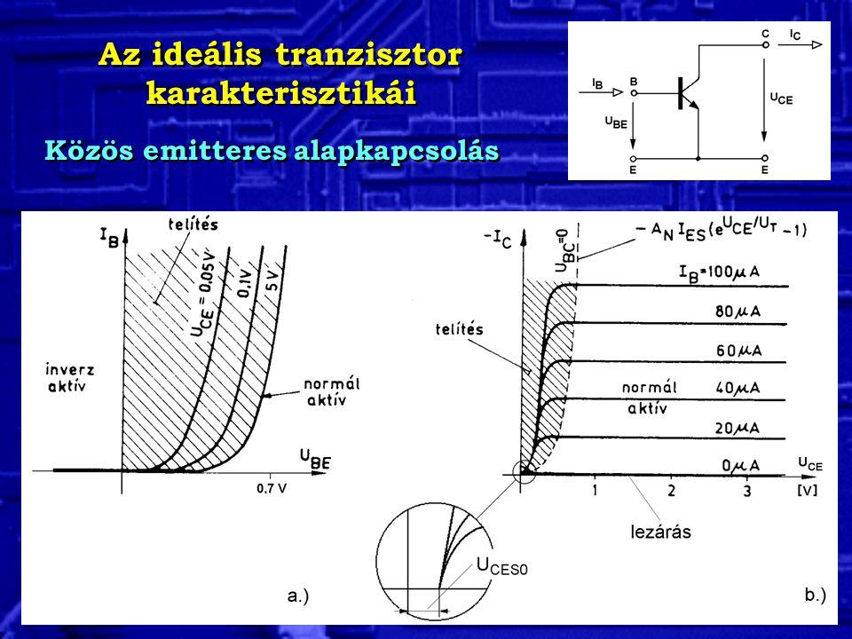 Az ideális tranzisztor karakterisztikái Közös emitteres alapkapcsolás