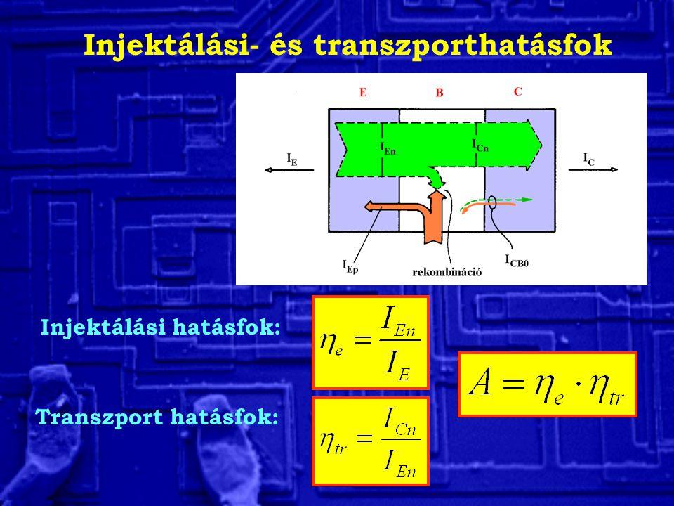 Injektálási- és transzporthatásfok Injektálási hatásfok: Transzport hatásfok: