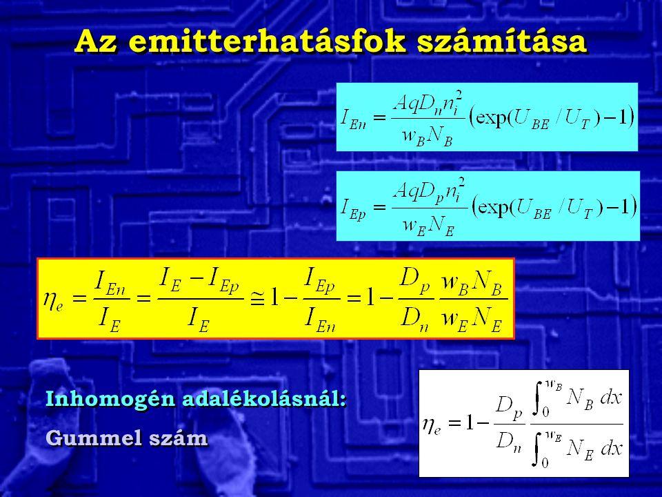 Az emitterhatásfok számítása Inhomogén adalékolásnál: Gummel szám Inhomogén adalékolásnál: Gummel szám