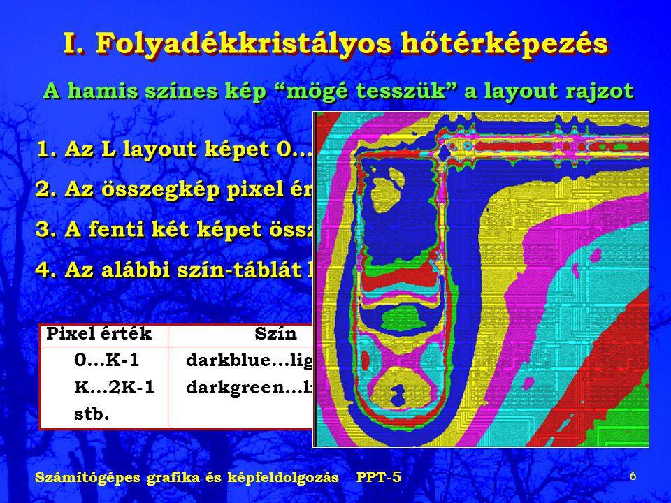 """Számítógépes grafika és képfeldolgozás PPT-5 6 I. Folyadékkristályos hőtérképezés A hamis színes kép """"mögé tesszük"""" a layout rajzot Pixel érték Szín 0"""