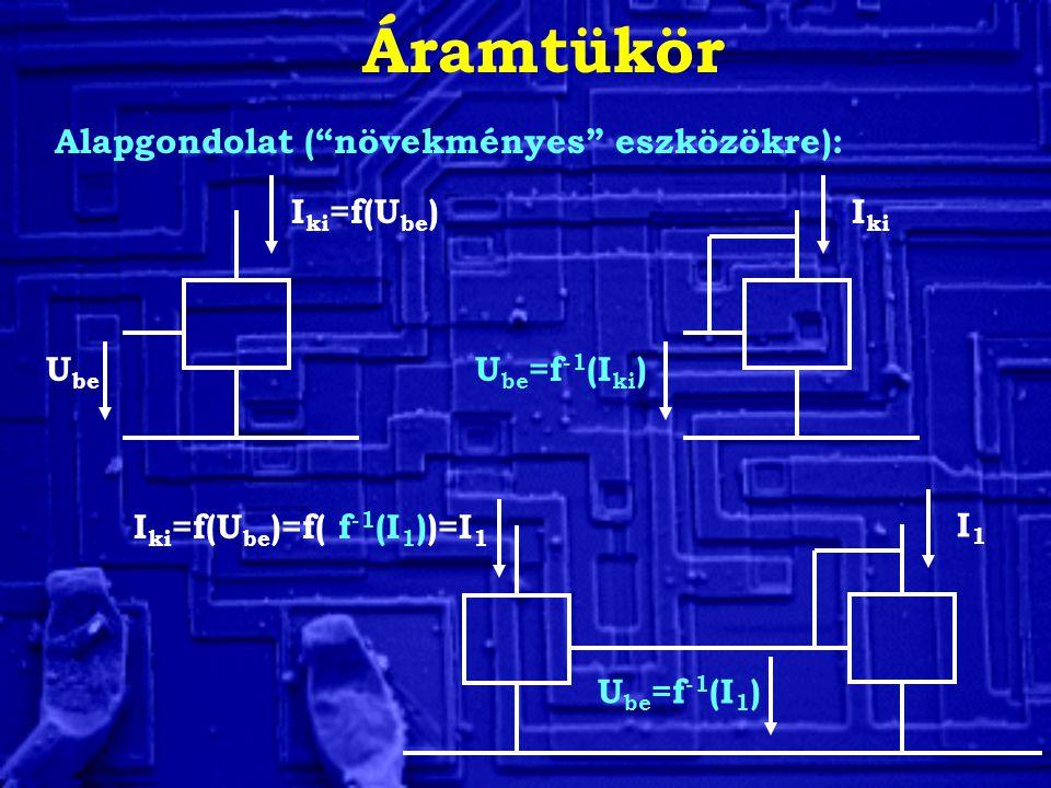 Áramtükör Alapgondolat ( növekményes eszközökre): U be I ki =f(U be ) U be =f -1 (I ki ) I ki U be =f -1 (I 1 ) I1I1 I ki =f(U be )=f( f -1 (I 1 ))=I 1