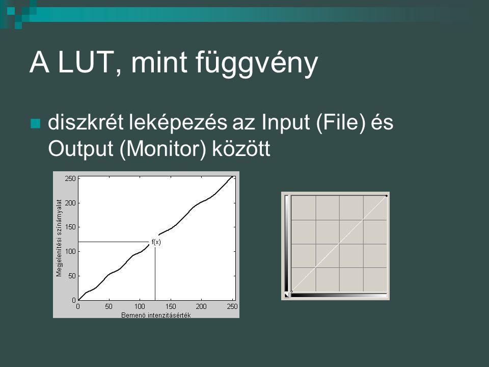 A LUT értékelése Előnyei egyszerű kevés helyigényű gyors (!)  pl.