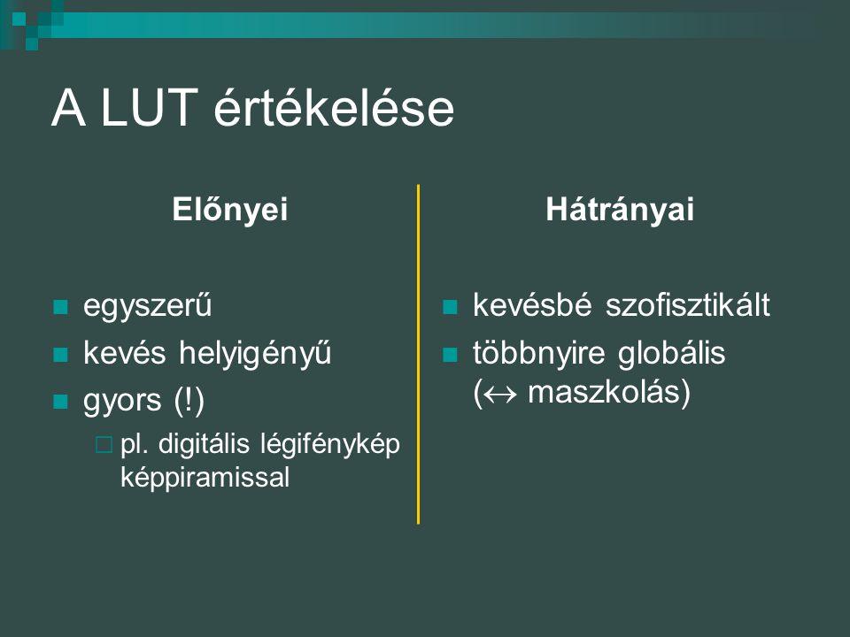 LUT-műveletek  sávonkénti LUT-ok  a függvény eltolása  a meredekség változtatása  több szakaszból álló LUT-ok  görbék alkalmazása  LUT + maszkolás  a LUT kiterjesztése