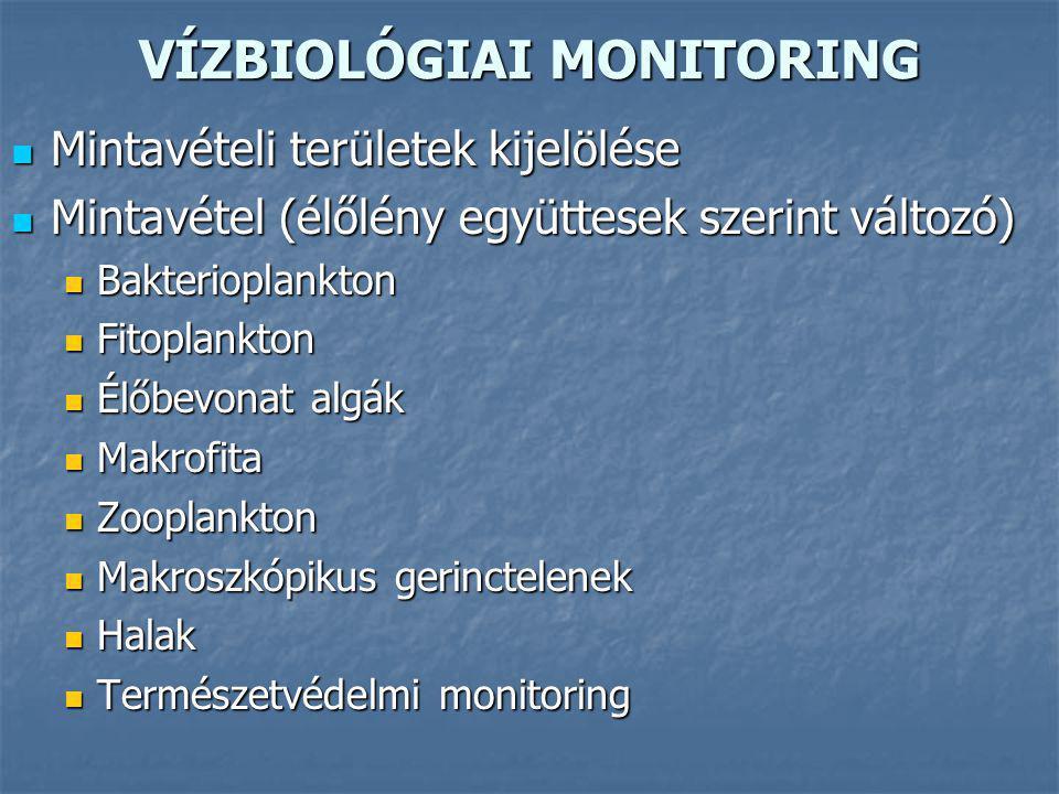 VÍZBIOLÓGIAI MONITORING Mintavételi területek kijelölése Mintavételi területek kijelölése Mintavétel (élőlény együttesek szerint változó) Mintavétel (