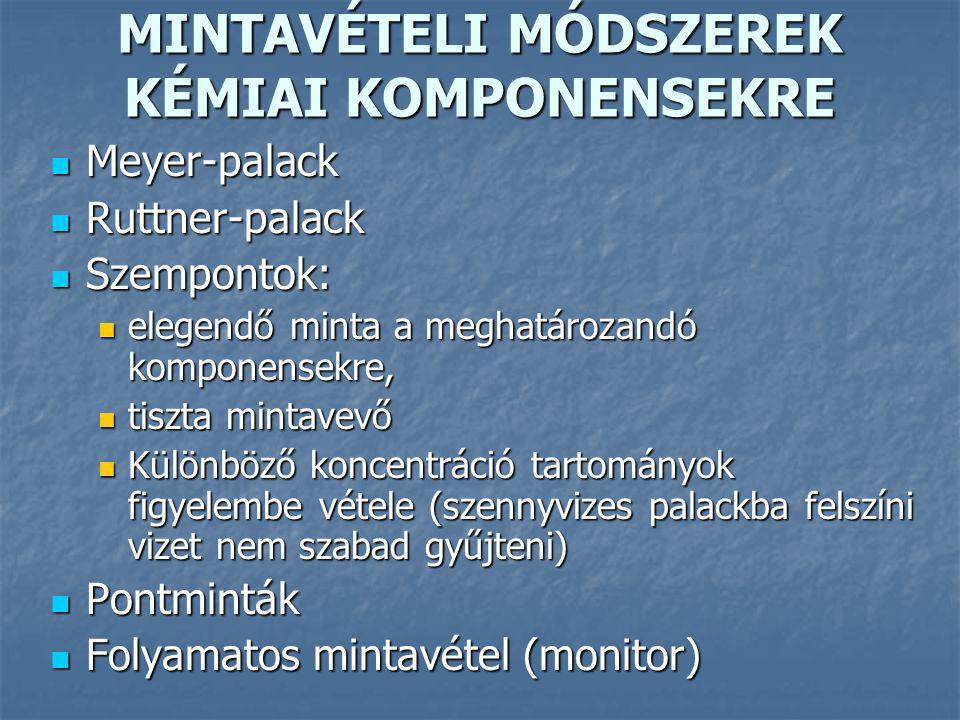 MINTAVÉTELI MÓDSZEREK KÉMIAI KOMPONENSEKRE Meyer-palack Meyer-palack Ruttner-palack Ruttner-palack Szempontok: Szempontok: elegendő minta a meghatároz