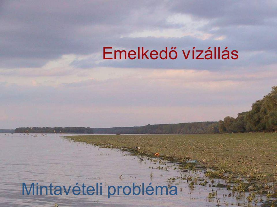 Mintavételi probléma Emelkedő vízállás
