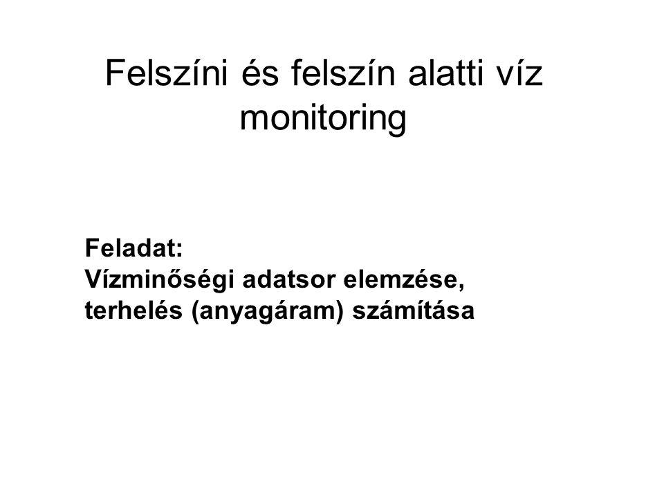 Felszíni és felszín alatti víz monitoring Feladat: Vízminőségi adatsor elemzése, terhelés (anyagáram) számítása