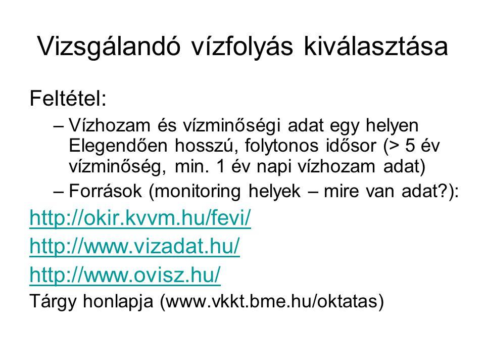 Adatsorok elérhetősége Vízhozam adatok: –Adatsor letölthető (napi vagy sűrűbb mérés) http://www.vizadat.hu/, vagy vízrajzi évkönyvekből kigyűjthető (vkkt ftp – letöltések) http://www.vizadat.hu/ Vízminőségi adatok: –Forrás_Lims (BME VKKT labor) –tantárgy honlap http://www.vkkt.bme.hu/tantargy/?tid=92 http://www.vkkt.bme.hu/tantargy/?tid=92 (VM adatok.zip)