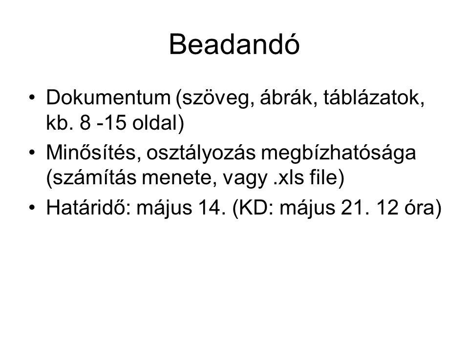 Beadandó Dokumentum (szöveg, ábrák, táblázatok, kb. 8 -15 oldal) Minősítés, osztályozás megbízhatósága (számítás menete, vagy.xls file) Határidő: máju