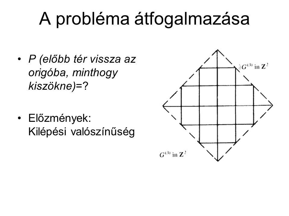 A probléma átfogalmazása P (előbb tér vissza az origóba, minthogy kiszökne)=.