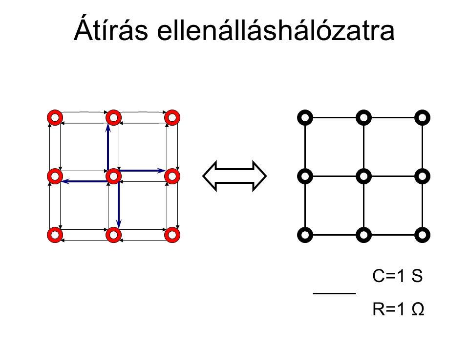 Átírás ellenálláshálózatra C=1 S R=1 Ω