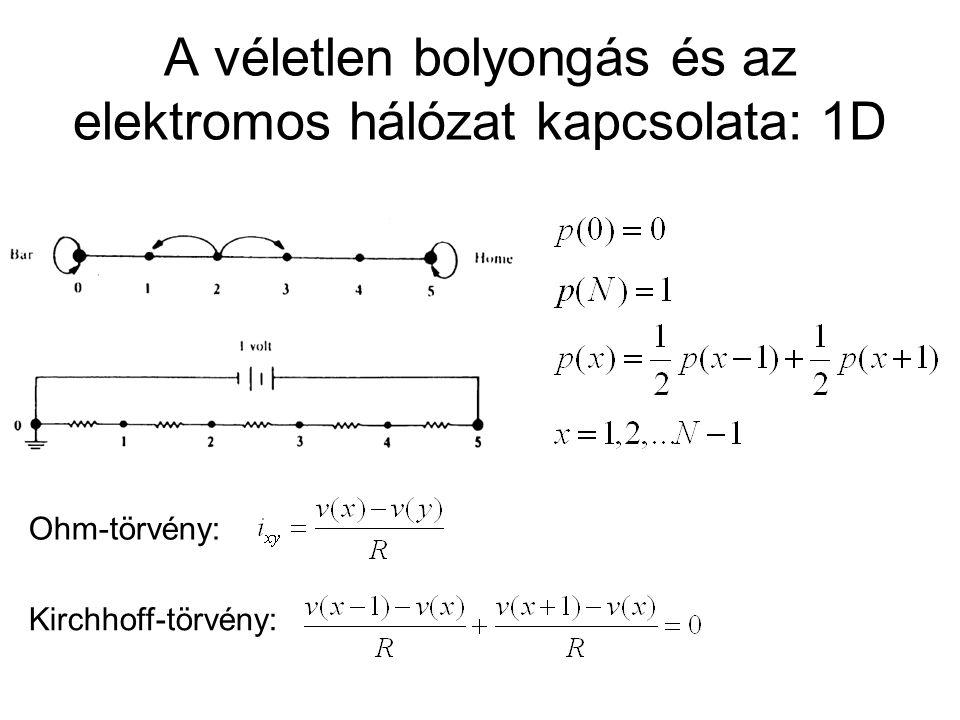 A véletlen bolyongás és az elektromos hálózat kapcsolata: 1D Kirchhoff-törvény: Ohm-törvény: