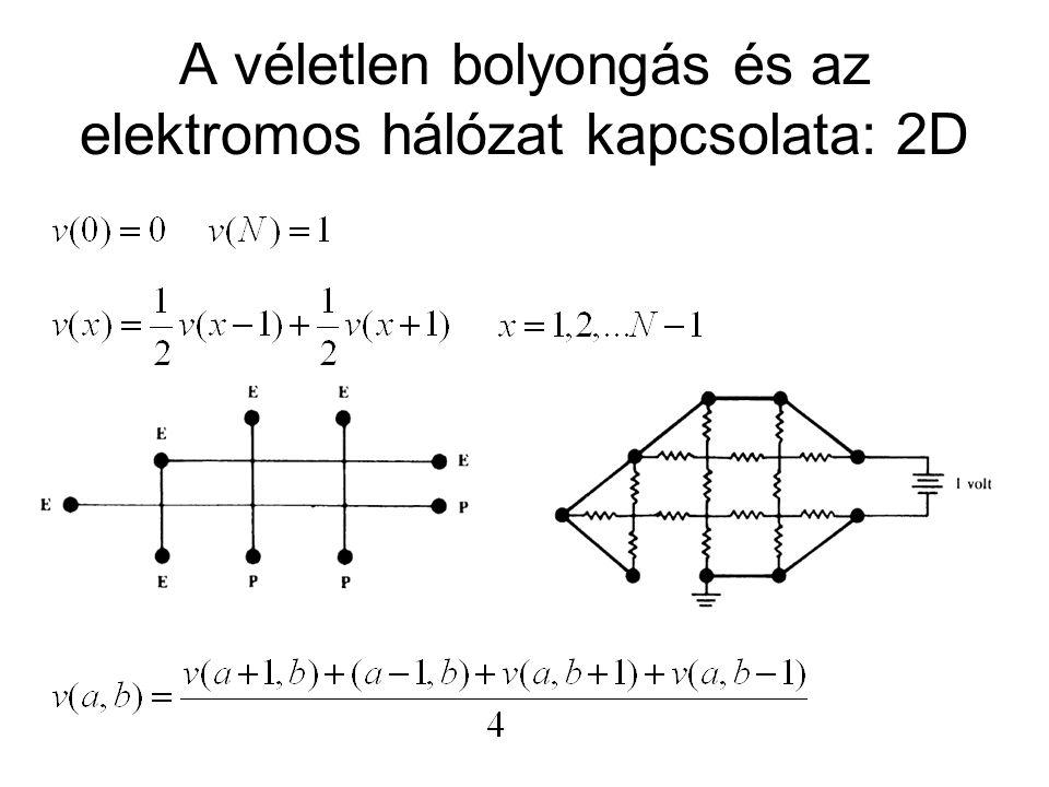 A véletlen bolyongás és az elektromos hálózat kapcsolata: 2D