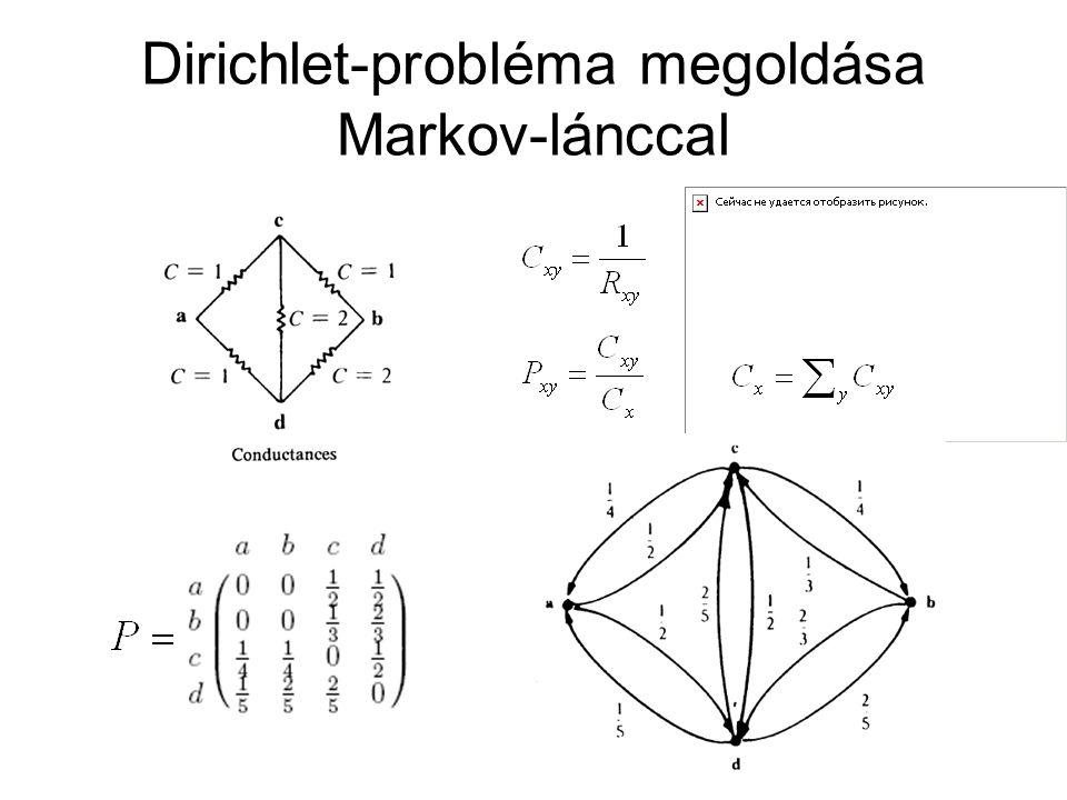 Definíció: Egy állapot rekurrens, ha P(visszatérés az origóba)=1 Pólya tétele: Az egy- és kétdimenziós bolyongás rekurrens, a három- és többdimenziós nem
