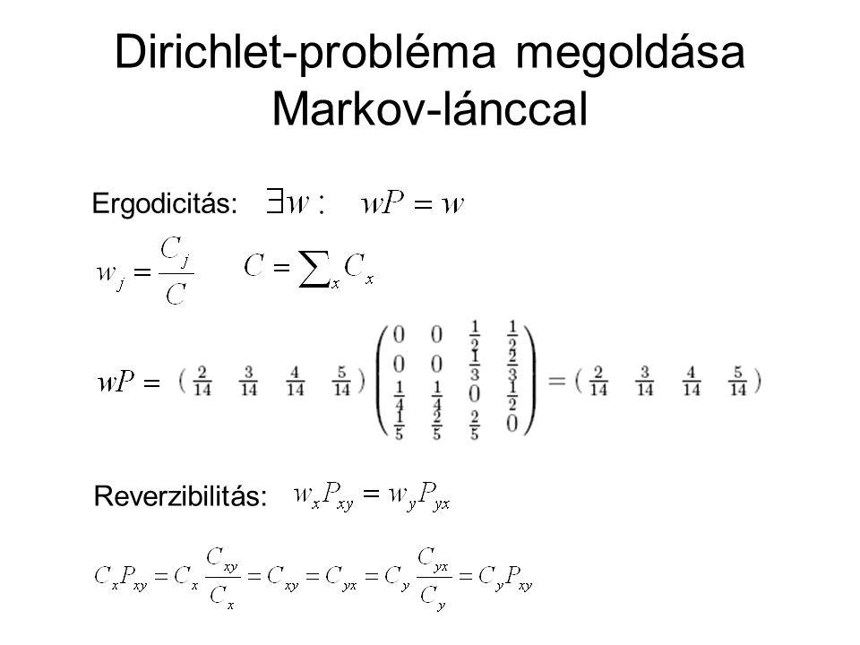 Három dimenzió Az ellenálláshálózat felrajzolása ugyanaz Az eredő ellenállás véges (A bizonyítás bonyolult) A háromdimenziós bolyongás nem rekurrens