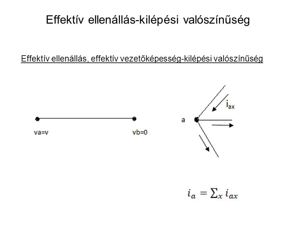 Effektív ellenállás-kilépési valószínűség Effektív ellenállás, effektív vezetőképesség-kilépési valószínűség