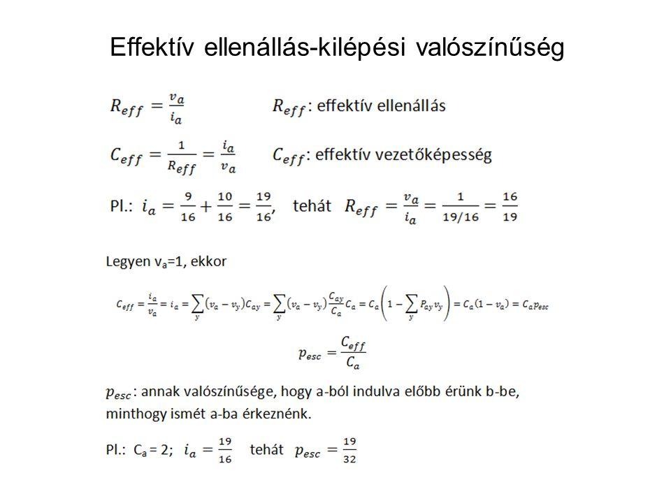 A rekurrencia feltétele C=1 S R=1 Ω
