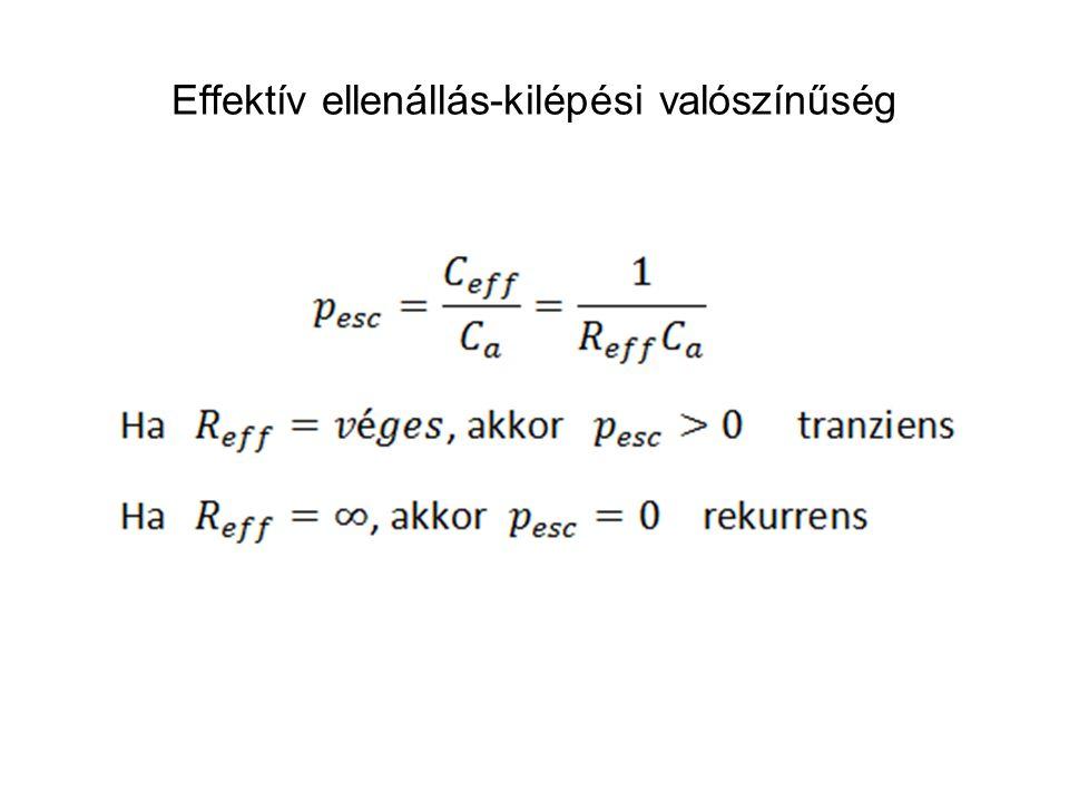 1 dimenzió Az egydimenziós bolyongás rekurrens