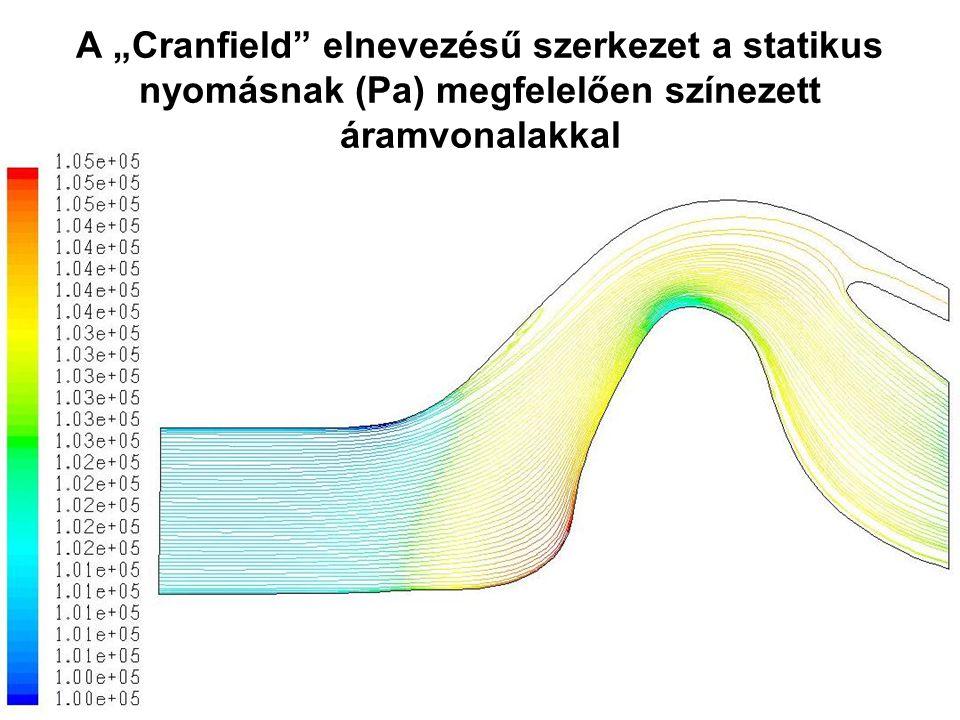 """A """"Cranfield elnevezésű szerkezet a statikus nyomásnak (Pa) megfelelően színezett áramvonalakkal"""
