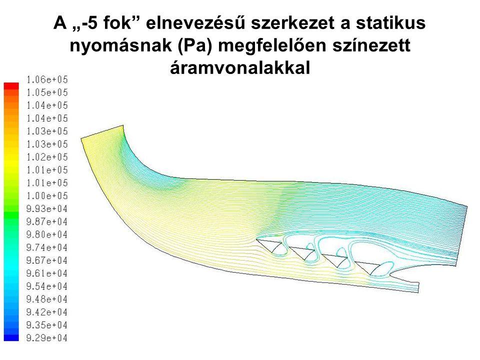 """A """"-5 fok elnevezésű szerkezet a statikus nyomásnak (Pa) megfelelően színezett áramvonalakkal"""