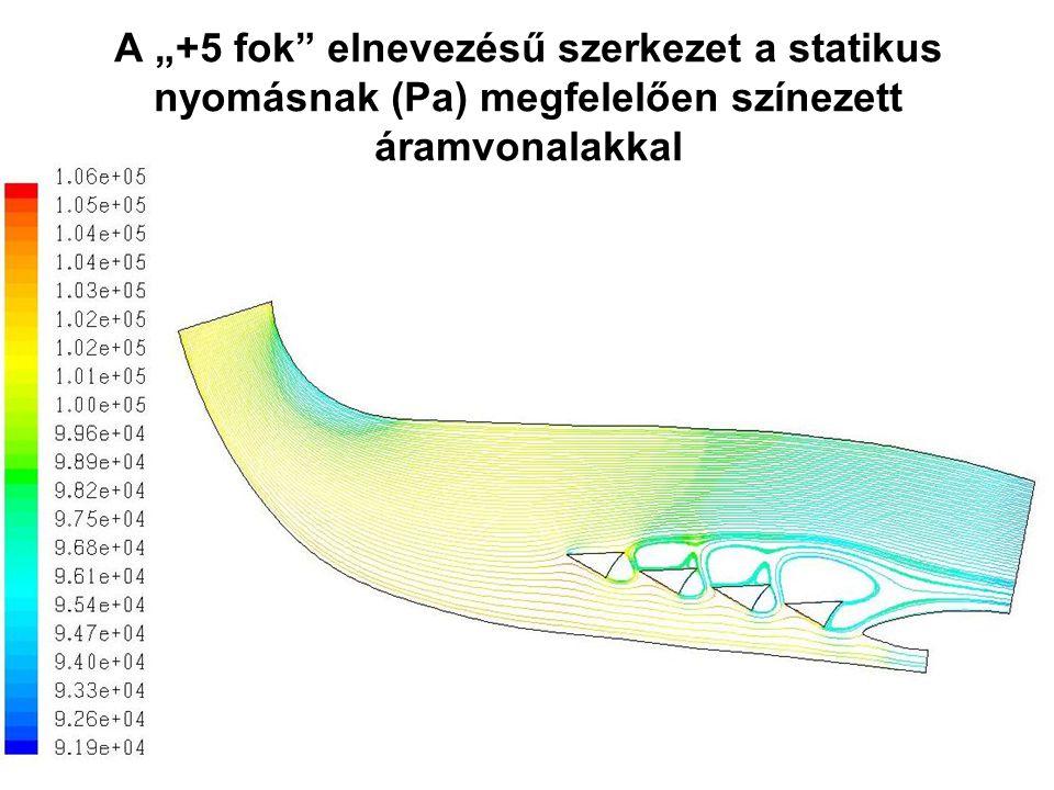 """A """"+5 fok elnevezésű szerkezet a statikus nyomásnak (Pa) megfelelően színezett áramvonalakkal"""