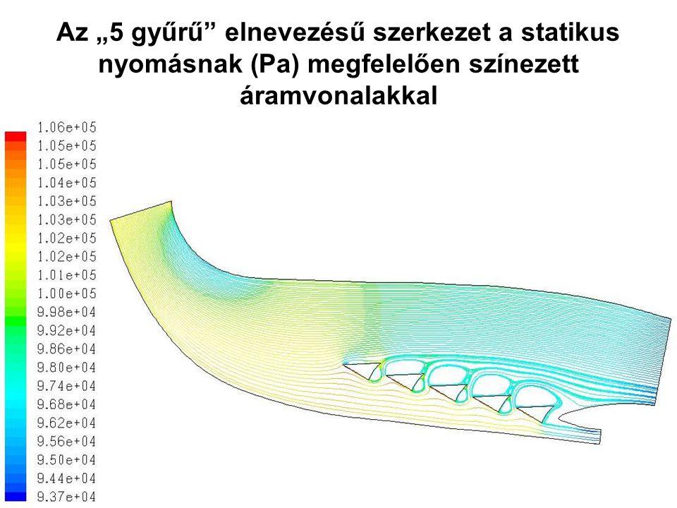 """Az """"5 gyűrű elnevezésű szerkezet a statikus nyomásnak (Pa) megfelelően színezett áramvonalakkal"""