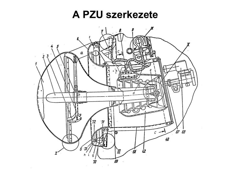 A PZU szerkezete