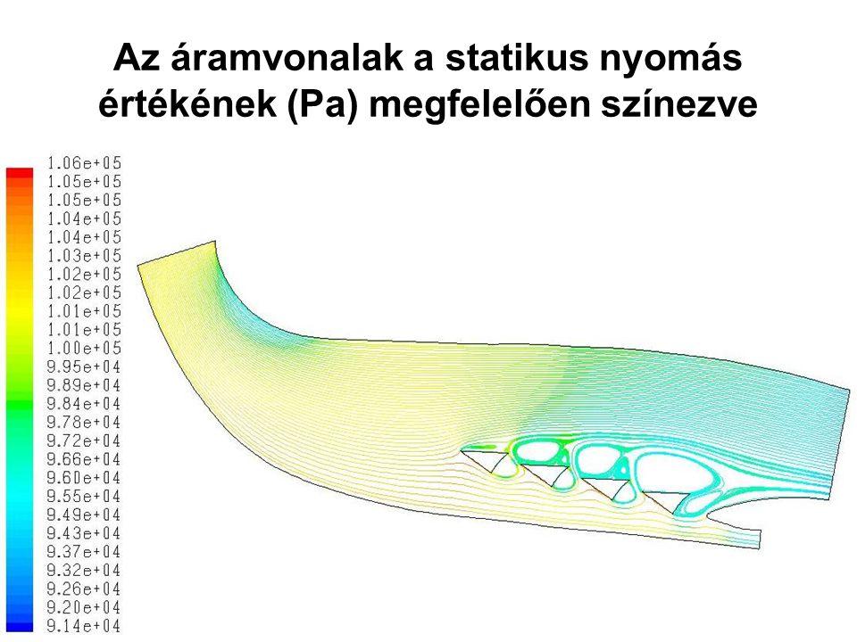 Az áramvonalak a statikus nyomás értékének (Pa) megfelelően színezve