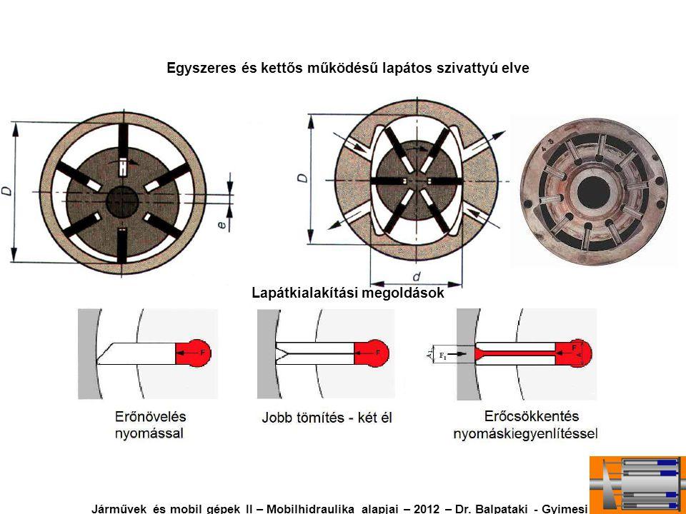 Egyszeres és kettős működésű lapátos szivattyú elve Járművek és mobil gépek II – Mobilhidraulika alapjai – 2012 – Dr. Balpataki - Gyimesi Lapátkialakí