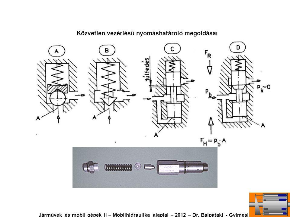 Közvetlen vezérlésű nyomáshatároló megoldásai Járművek és mobil gépek II – Mobilhidraulika alapjai – 2012 – Dr. Balpataki - Gyimesi