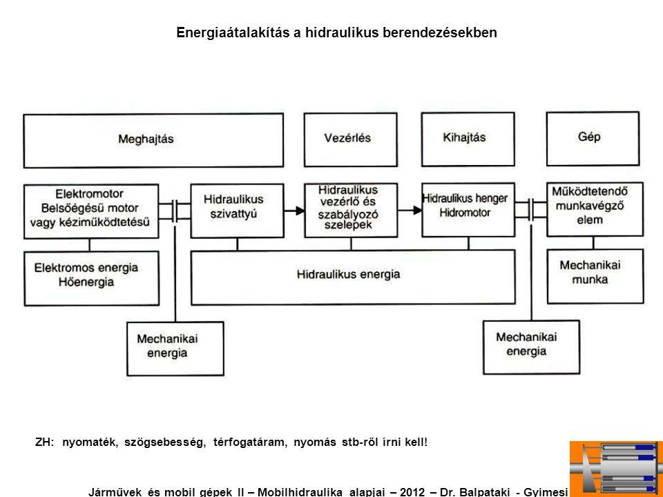 Energiaátalakítás a hidraulikus berendezésekben Járművek és mobil gépek II – Mobilhidraulika alapjai – 2012 – Dr. Balpataki - Gyimesi ZH: nyomaték, sz